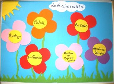 Les 6 fleurs de la foi