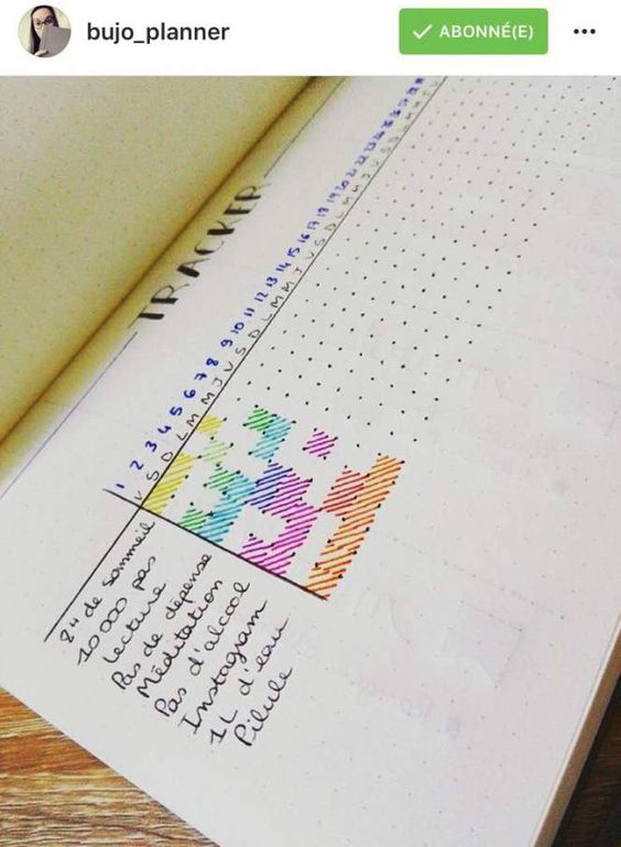 tracker-bullet-journal
